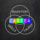 Career Advice Shows Education Talent and Skills — Stock Photo