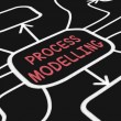 Process Modelling Diagram Shows Illustration Of Business Process — Stock Photo