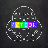 Motivational Words Include Action Develop Lead and Motivate — Stock Photo