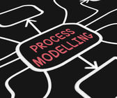 Process Modelling Diagram Shows Illustration Of Business Process — Foto Stock