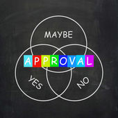 Approval Means Endorsed Yes Not No or Maybe — Stock Photo