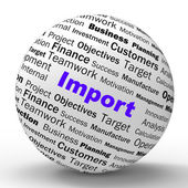 Import Sphere Definition Means Importing Good Or International C — Stock Photo