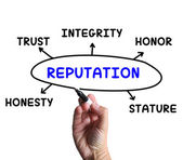 Reputation Diagram Means Stature Trust And Credibility — Stock Photo