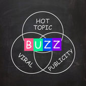 Buzz Words Show Publicity and Viral Hot Topic — Stock Photo