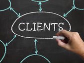 Clients Blackboard Shows Customers Consumers And Clientele — Stock Photo