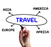 Travel Diagram Shows Overseas Or Domestic Trip — Stock Photo
