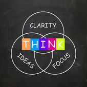 Words Show Clarity of Ideas Thinking and Focus — Stock Photo