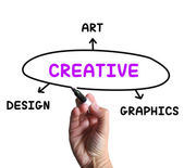 Creative Diagram Means Art Imagination And Originality — Stock Photo