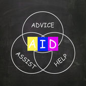 Supportive Words are Advice Assist Help and Aid — Stock Photo