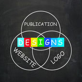 Web design Words Indicate Designs for Logo Publication and Websi — Stock Photo