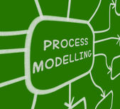 Process Modelling Diagram Means Representing Business Processes — 图库照片