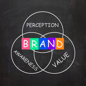 Company Brand Improves Awareness and Perception of Value — Stock Photo