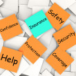 Insurance Post-It-Note Means Financial Protection And Security — Stock Photo #45583313