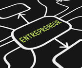 Entrepreneur Diagram Means Starting Business Or Venture — Stock Photo