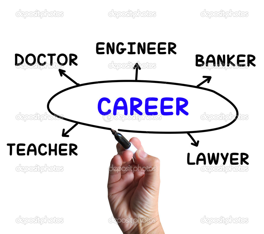 career diagram means profession and field of work stock photo career diagram meaning profession and field of work photo by stuartmiles