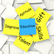 Постер, плакат: Education Post It Note Shows Talent Skills And Improving