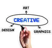 Creative Diagram Displays Art Imagination And Originality — Stock Photo