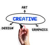 Creative Diagram Displays Art Imagination And Originality — Stock Photo