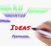 Ideas Words on Blurred Displays Thoughts Concepts and Notions — Stock Photo