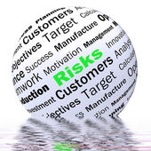 Risks Sphere Definition Displays Insecurity And Financial Risks — Stock Photo
