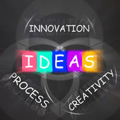 Words Displays Ideas Innovation Process and Creativity — Stock Photo