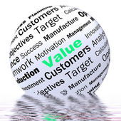 Value Sphere Definition Displays Importance And High Value — Stock Photo
