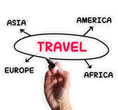 Travel Diagram Displays Overseas Or Domestic Trip — Stock Photo