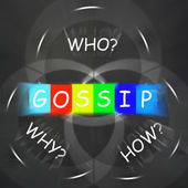 Gossip Words Displays Who What When Where and Why — Stock Photo
