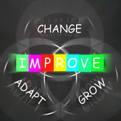 Words Displays Improve by Change Adapt and Grow — Stock Photo