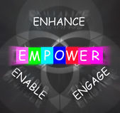 Encouragement Words Displays Empower Enhance Engage and Enable — Stock Photo