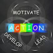 Motivational Words Displays Action Develop Lead and Motivate — Stock Photo