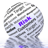 Risk Sphere Definition Displays Dangerous And Unstable — Stock Photo