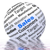 Sales Sphere Definition Displays Price Reduction And Clearances — Stock Photo