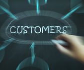 Customers Diagram Shows Consumers Buyers And Patrons — Stock Photo