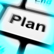 Постер, плакат: Plan Keyboard Shows Objectives Planning And Organizing