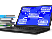 Social Networks Map Laptop Means Online Profile Friends Groups A — Foto Stock