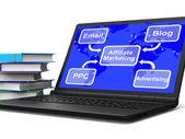 Filiaal marketing laptop kaart toont e-mail blog ppc en advertis — Stockfoto