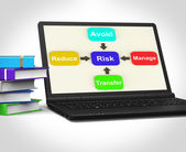 Risk Laptop Means Managing And Reducing Hazards — Stock Photo