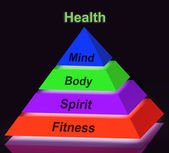 Health Pyramid Sign Means Mind Body Spirit Holistic Wellbeing — Stock Photo