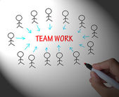 Teamwork Stick Figures Shows Working As A Team — Stock Photo