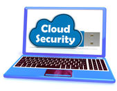 Cloud Security Memory Shows Account And Login — Stockfoto