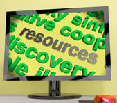 Resources Word Screen Shows Funds Assets And Supplies — Foto Stock