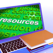 Resources Word Cloud Laptop Shows Assets Human Financial Input — Stock Photo