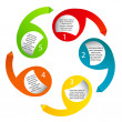 Concept of colorful circular banners with arrows for different b — Imagen vectorial