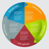 Concept van kleurrijke circulaire banners met pijlen voor verschillende b — Stockvector