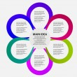 Concept of colorful circular banners in flower form for differen — 图库矢量图片