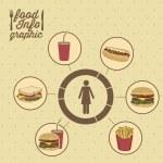 Food infographics — Stock Vector #19380057