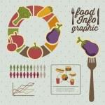 Food infographics — Stock Vector #19432061