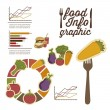 Food infographics — Stock Vector #19432643