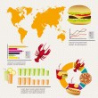 Royalty-Free Stock Vector Image: Food infographics